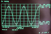 Output waveform with at full linear reactive load